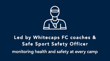 WFC20-021-SoccerDev-ReturnToPlay-371x207-Coaches